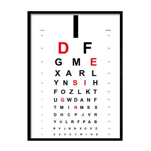 plakat z diagramem okulisty