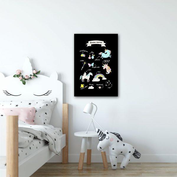 Dekoracja na ścianę do pokoju dziecka